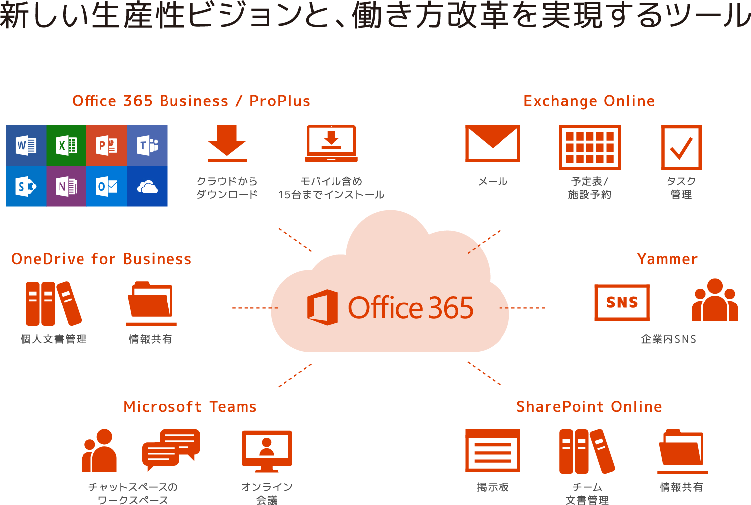 office 365 with networld